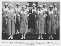 U.S. Army Medical Department. Office of Medical History. First graduating class, Army physical therapy course, 1923. (One student was absent.) http://history.amedd.army.mil/corps/medical_spec/chapterIII.html